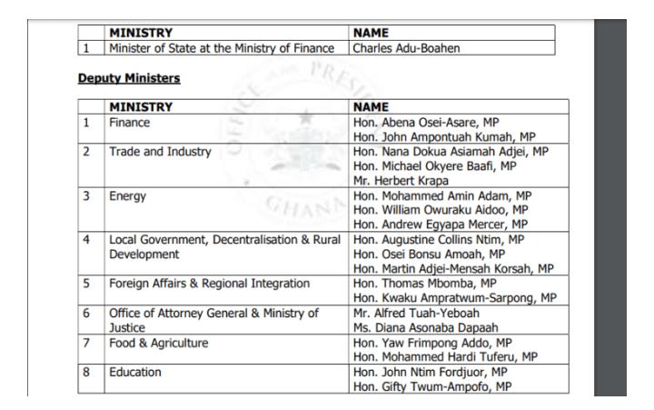 Mark Okraku Matey As Deputy Tourism Minister
