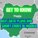 Best data plans and shortcodes in Nigeria 2021